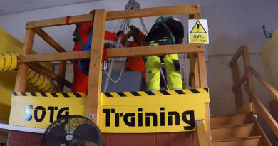 Confined Space Courses Medium Risk